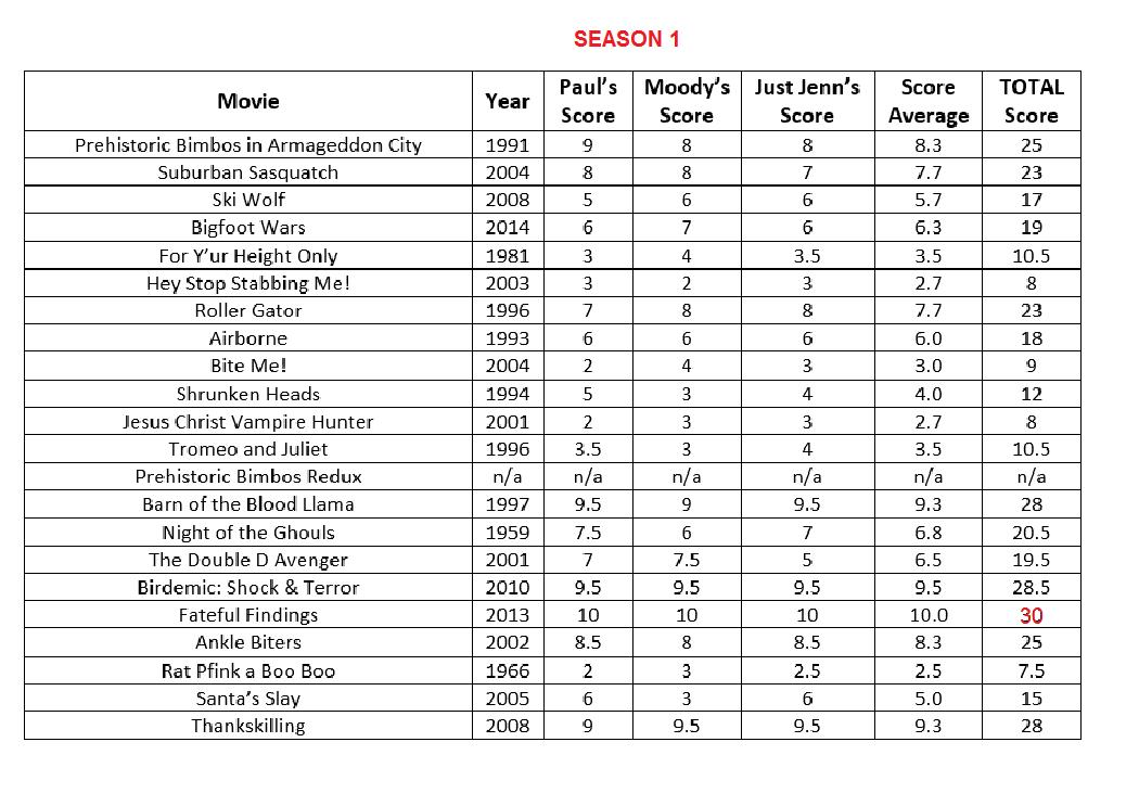 season1chart